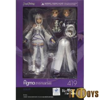 Figma [419]